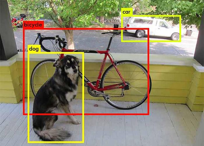 شناسایی اجسام هوش مصنوعی / object detection ai