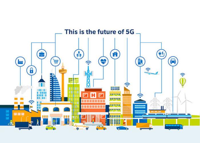 ترکیب نسل پنجم اینترنت و اینترنت اشیا / 5g and iot combination