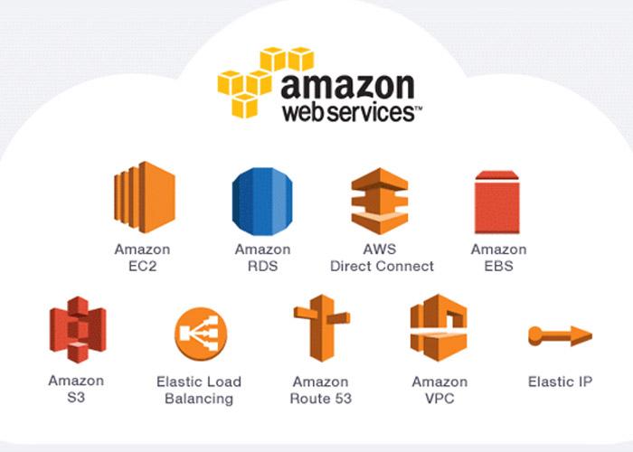 وب سرویس آمازون / amazon web service