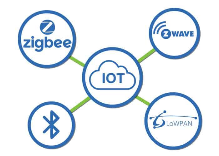 فناوری های ارتباطی در اینترنت اشیا / connectivity technologies in iot