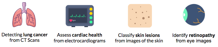 تشخیص بیماری/drug diagnostics