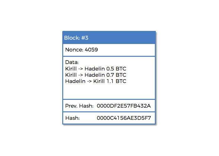 بلاک چین چیست؟ / what is blockchain