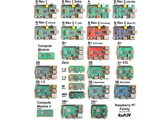مدلهای رزبری پای / Raspberry pi models