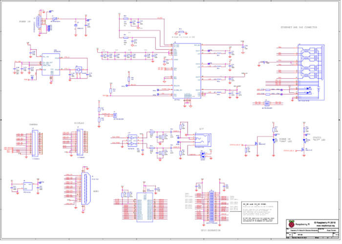 شماتیک برد رزبری پای / raspberry pi schematics