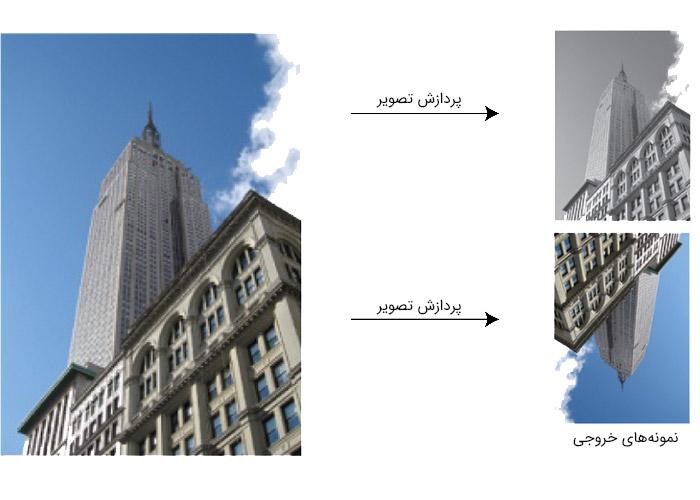 مثال پردازش تصویر / image processing example