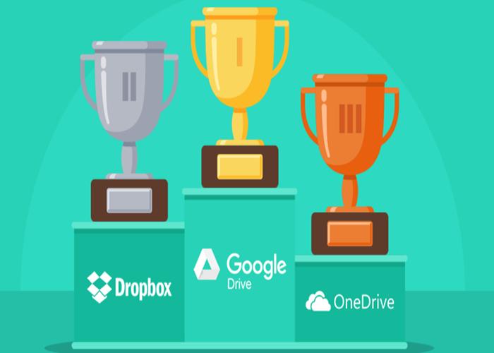 رتبه گوگل درایو/google drvie ranking