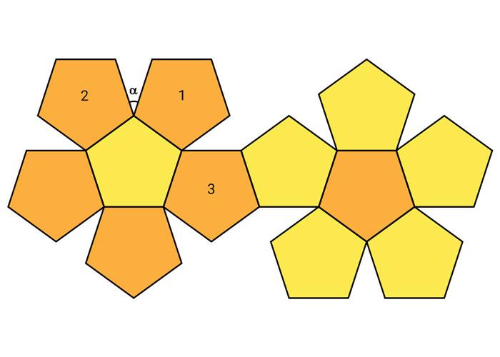 شکل بازشدهی یک دوازده وجهی / Net of a Dodecahedron