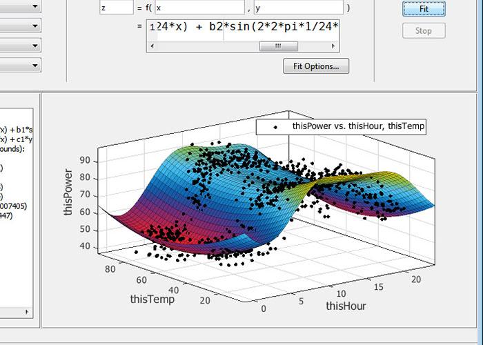 برازش منحنی در متلب / matlab curve fitting