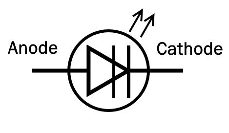 شماتیک دیود لیزری | laser diode