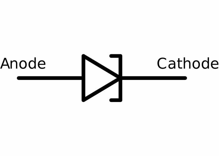 شماتیک دیود تونلی | tunnel diode