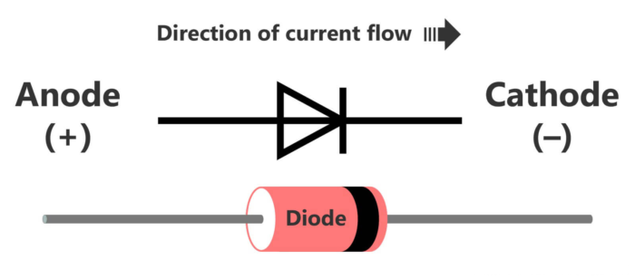 شماتیک دیود | schematic of diode