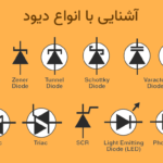 آشنایی با انواع دیود | diode types