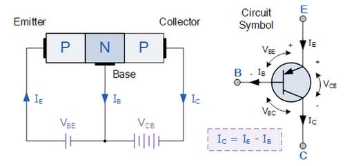 شکل مداری ترانزیستور | PNPCIRCUIT