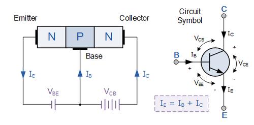 شکل مداری ترانزیستور | NPNCIRCUIT