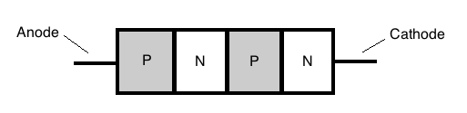 PNPN Junctions