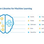 کتابخانه های یادگیری ماشین در پایتون