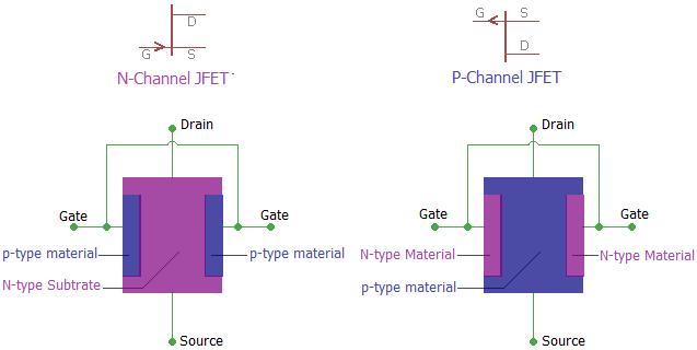 شماتیک ترانزیستور اثر میدانی| JFET Schematics