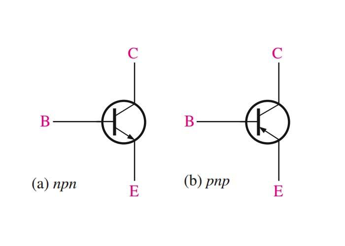 نماد ترانزیستور bjt | bjt transistors