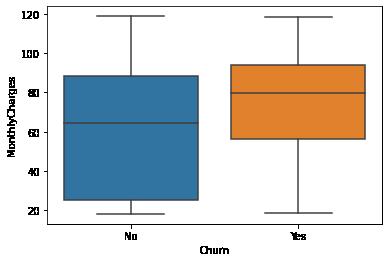 نمودار جعبهای در پایتون / box plot in python