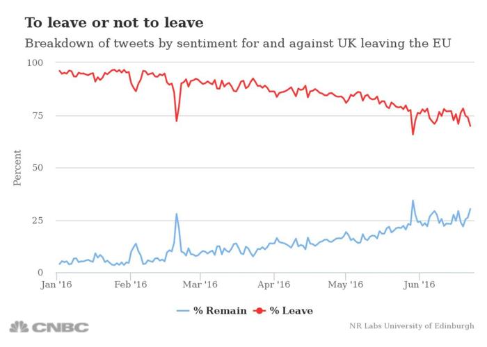 برکسیت/brexit