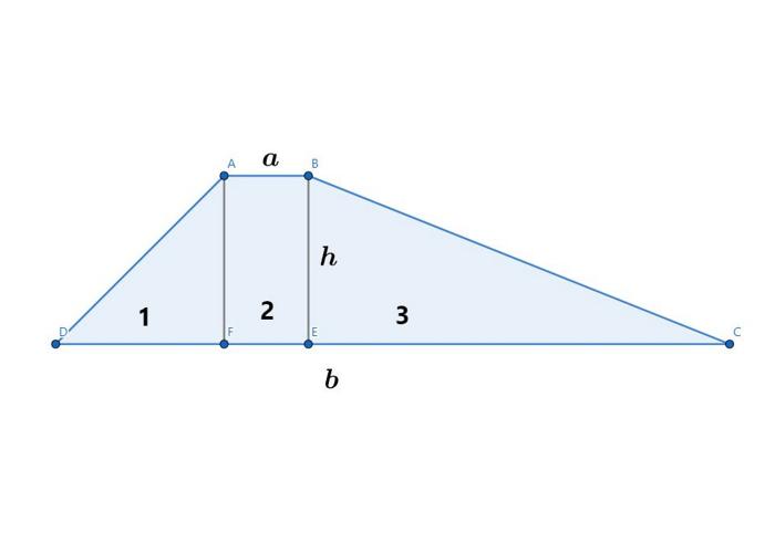 ذوزنقه/trapezoid